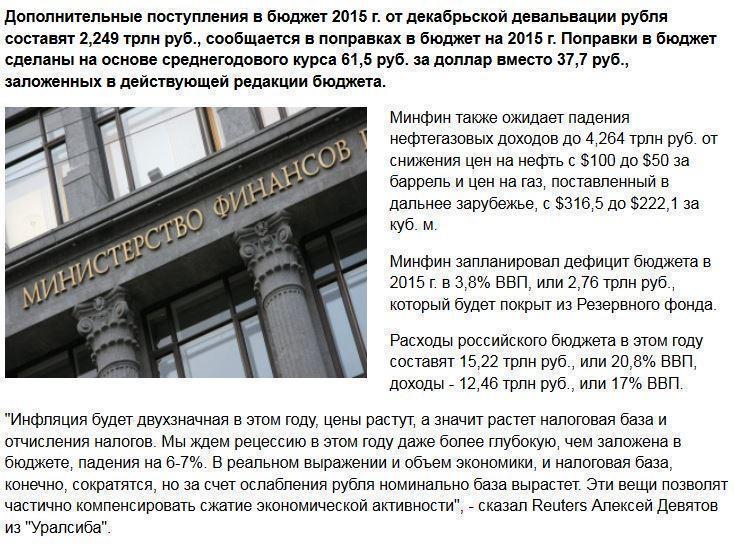 Бюджет РФ получит 2,2 трлн руб. из-за девальвации