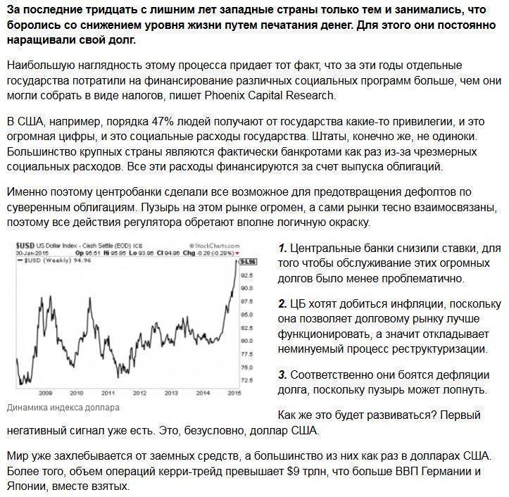 Может ли крепкий доллар обрушить рынок акций США